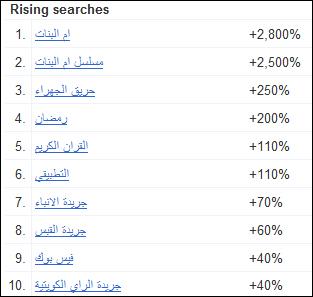 searches