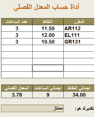 خاص لطلبة الجامعة العربية المفتوحة أداة حساب المعدل الفصلي
