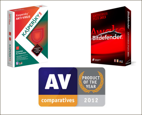 AV Comparatives Awards 2012