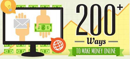 Over 200 Resources for Making Money Online