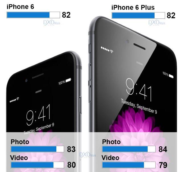 DxO Labs iPhone 6 Plus